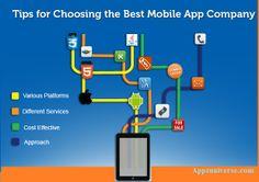 Basic Tips to choose Best Mobile App Development Company