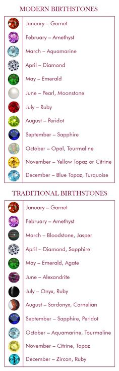 Image detail for -By Month|Traditional Birthstones by Month|Modern Birthstones by Month ...
