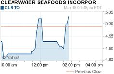 Clearwater Seafoods Q4 pushes 2012 sales to record high; adjusted earnings up