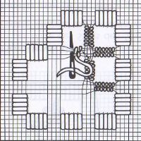 Check the timetable for hardanger embroidery embroidery Blackwork Embroidery, Types Of Embroidery, Learn Embroidery, Hand Embroidery Designs, Embroidery Stitches, Embroidery Patterns, Modern Embroidery, Cross Stitches, Floral Embroidery