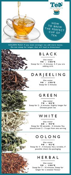 The Tea Enthusiasts share their tips to get the most out of your daily cup or pot of tea Best Loose Leaf Tea, Making Iced Tea, Caffeine Free Tea, Perfect Cup Of Tea, Types Of Tea, Oolong Tea, Brewing Tea, Best Tea, Herbal Tea