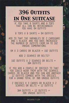 396 Outfits in One Suitcase (assuming everything goes with each other)