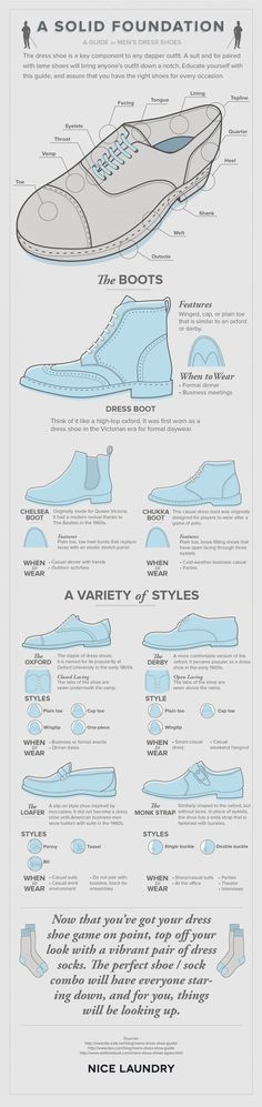 Admit it, dress shoes can be a mystery. Now here is a guide to everything you need to know about your dress shoes. Check out Nice Laundry for the Original Post!
