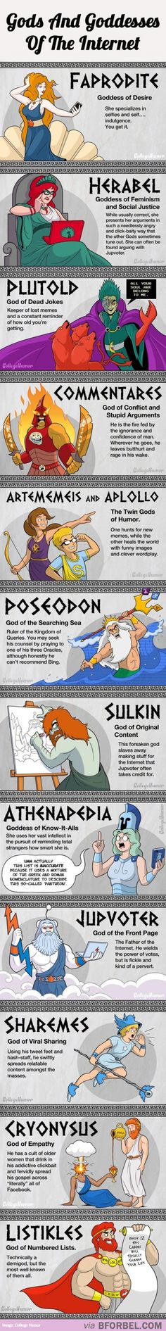 12 Greek Gods and Goddesses of The Internet…