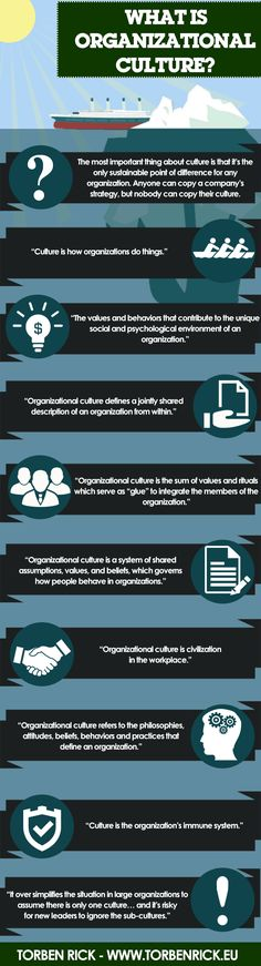 Why is organizational culture change difficult - What is organizational culture