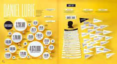 Kelli Anderson on The Great Discontent (TGD) Kelli Anderson, The Great Discontent, Infographic, Graphic Design, Paper, Color, Yellow, Infographics, Colour
