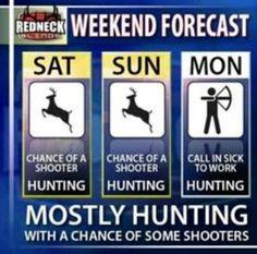 Looks like a great weekend ahead!  ETGOE.com