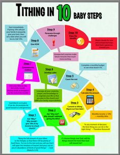 10 Baby Steps Infographic
