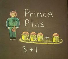 Practicing with Prince Plus