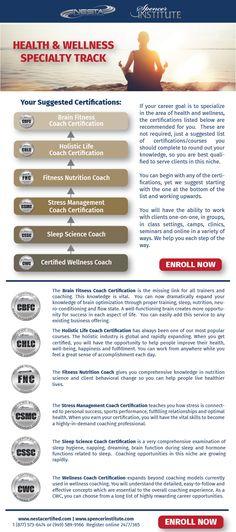 Certified Wellness Coach   Stress management, Management and ...