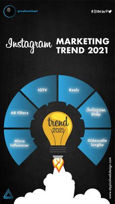 ➡️ Micro Influencer ➡️ AR Filters ➡️ IGTV ➡️ Reels ➡️ Instagram Shop ➡️ Didascalie lunghe #socialmediatools #digitalmarketingtools #instagramtrend2021 #marketingitalia #socialmediahelp #instagramgrowth #socialmediaitalia #instagramgrowthhacks #growthhacking #instagrammarketingtips #marketingtools #igmarketing #igtips #iggrowth #instamarketing #instatip #instagramexpert #socialmediaexperts #socialmediaforbusiness #socialmediabusiness #socialmediacontent #socialmarketingtips… Shops, Instagram Marketing Tips, Influencer, Trends, Social Media Content, Instagram Shop, Marketing Tools, Filters, Tents
