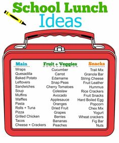School-Lunch-Ideas-Printable-2.jpg (850×1024)
