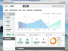 Multiple dashboard wireframe views for GripQA within a time box of 5 days. Showcased here are 2 dashboards, we designed 3 with 2 internal screens.