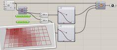 change the grid size gradually - Grasshopper