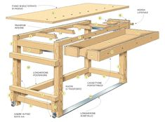 Banco da lavoro | Come realizzarne uno su ruote - Bricoportale.it Woodworking Workbench, Woodworking Crafts, Workshop Layout, Garage Workshop, Diy Storage Bench, Wood Joints, Table Games, Diy Wood Projects, Picnic Table