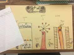 Mrs. Avery's Island: How to Teach Your Students to Write a Personal Narrative in Just a Few Steps
