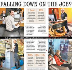 ???? Falling Down on the Job?  Workstations Designed to Help You Get Fit May Make You Type Poorly, Even Fall