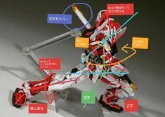 Gundam Model, Bane, Action Figures, Poses, Robot, Hair Streaks, Figure Poses, Robotics, Robots