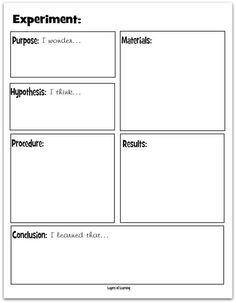 A Simple Introduction To The Scientific Method with a printable science experiment write-up sheet.