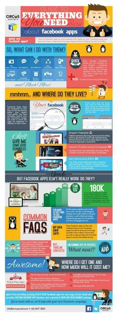 Infographic: Everything you need to know about Facebook apps