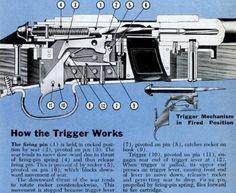 Winchester .22 Model 52 Rifle Trigger Mechanism Cutaway (1951)