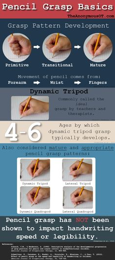 A helpful infographic with the most important pencil grasp basics you need to know for fine motor skill development that we work on in occupational therapy. therapy Pencil Grasp Basics - An Infographic - The Anonymous OT Occupational Therapy Schools, Fine Motor Skills Development, Language Development, Child Development, Handwriting Activities, Fine Motor Activities For Kids, Motor Planning, School Ot, Pediatric Ot