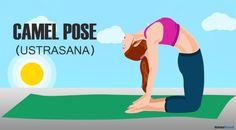 Ustrasana: Camel pose
