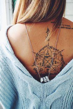 Back tattoo  Traditional Thai tattoo