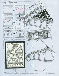 Zentangle Pattern Tropicana by Kate Ahrens