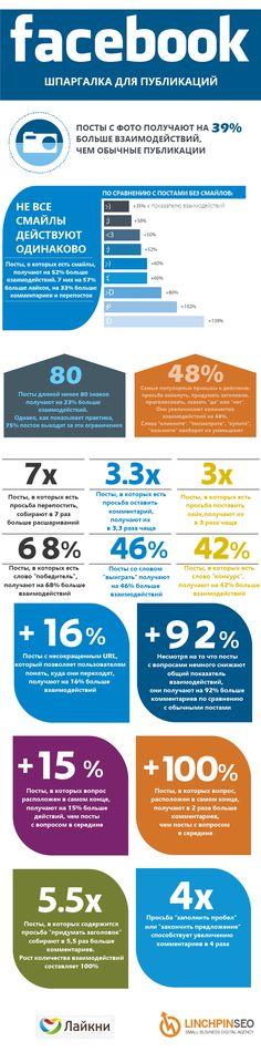 Инфографика: как сделать контент Facebook более привлекательным (655×2639)
