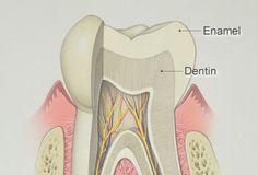 Find some effective measures for preventing the deterioration of dental enamel. https://www.facebook.com/Prestige.Dental.Implant.Center/photos/a.394260047341636.1073741828.389523447815296/664081140359524/?type=1&theater  #beautifulsmile #dentalcaretips #dentalhealth