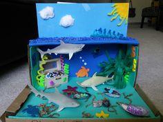 Shark Diorama, Underwater Diorama, 3 layer Diorama