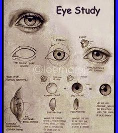 Art Drawings . Paintings , Sketches , realistic hyper art: Eye Study Latest