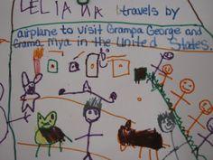 'writing' in preschool, fine motor development