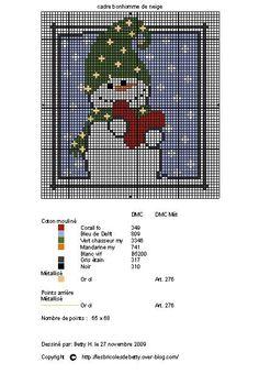 snowman and heart chart