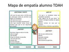 Empatia alumno TDAH