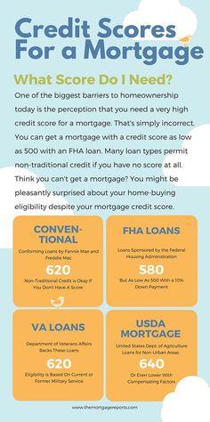 Usda Home Loans >> 41 Best Hopkinsville Kentucky Fha Va Usda Home Loans