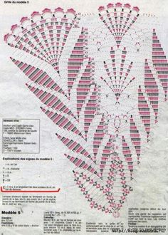 Crochet pattern chart for parasol - fit onto umbrella wires