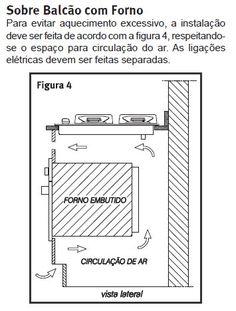 pontos eletricos para cooktop a gas - Pesquisa Google