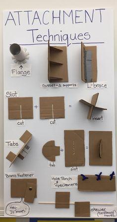 Great non glue sculpture attachment techniques. Sculpture, non adhesive methods, building
