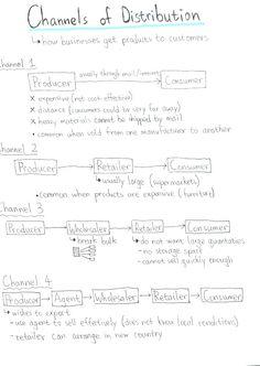 The_organisation.jpg (568×800)