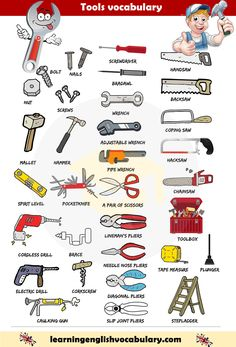 Learning the vocabulary for tools, equipment and home supplies using pictures with English words Learning English For Kids, Teaching English Grammar, English Writing Skills, English Vocabulary Words, Learn English Words, English Language Learning, Vocabulary List, English Tips, English Study