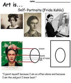 Art is...Self-Portraits (Frida Kahlo) is an introduction to her art work and to drawing the face and full body portrait.Frida Kahlo was a Mexican artist who is best known for her self-portraits. This packet is 6 pages about self-portraits. Frida Kahlo is the featured artist.Included are two activities for Back to School and End of the School year.