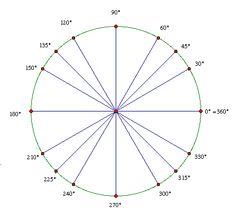 69 mejores imágenes de Circunferencia y círculo