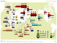 日本人に人気の旅先はどこ? 2010年に海外旅行した日本人の渡航先TOP30を地図上にプロット。日本人に人気のエリア、旅先が一目で分かる。