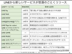 LINE@集客セミナー3時間ラスト(群馬県前橋市NTT)日本電信電話ユーザ協会 - YouTube