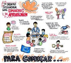 Galeria de Painéis   ALAVANCA Projetos e Comunicação