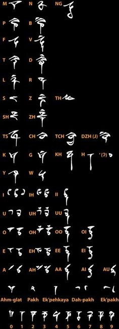 Vulcan handwriting - site also has formal calligraphy, but there isn't a one-to-one correlation between the symbols and English letters Alphabet Code, Alphabet Symbols, Ancient Alphabets, Ancient Symbols, Fancy Fonts, Cool Fonts, Different Alphabets, Magic Symbols, Word Art