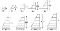 gabion dimensions