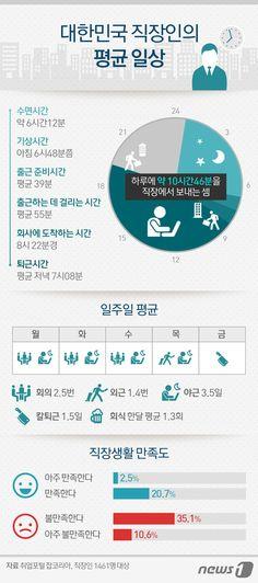 사실 앞에 겸손한 민영 종합 뉴스통신사 뉴스1 Leaflet Design, Chart Design, Web Design, Graphic Design, Sense Of Life, Presentation Layout, Event Page, Learn Korean, Information Design